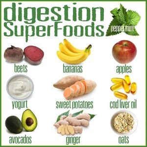 Digestion Super Foods