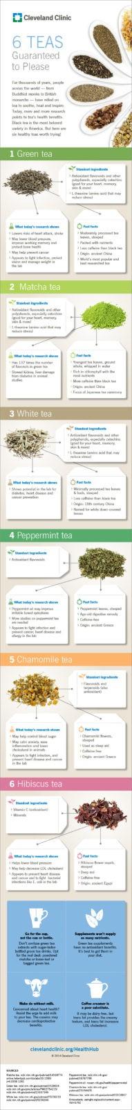 14-HHB-2009-Tea-Infographic_FNL