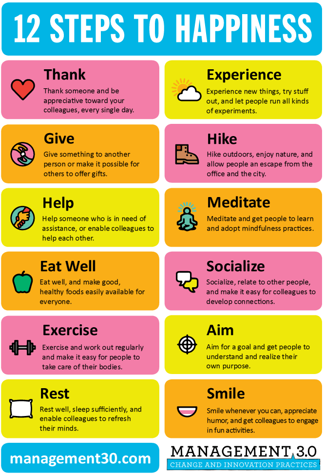 Infographic - 12 Steps to Happiness
