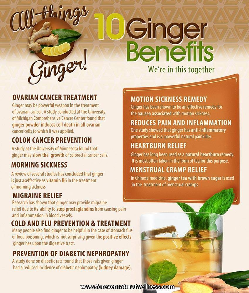 10 Ginger Benefits