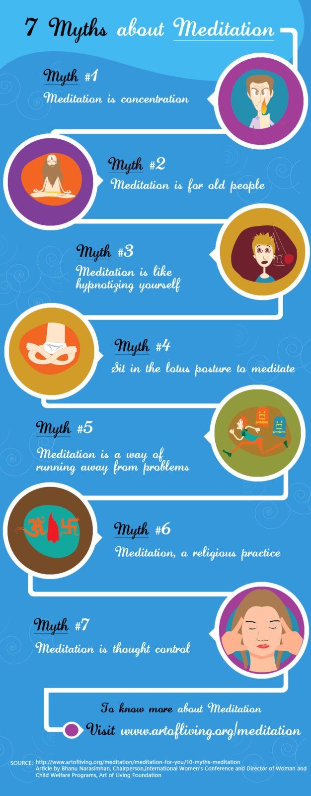Myths-About-Meditation