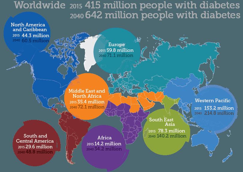 Diabetes Map