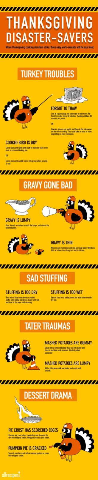 thanksgiving-disaster-savers-infographic-by-allrecipes