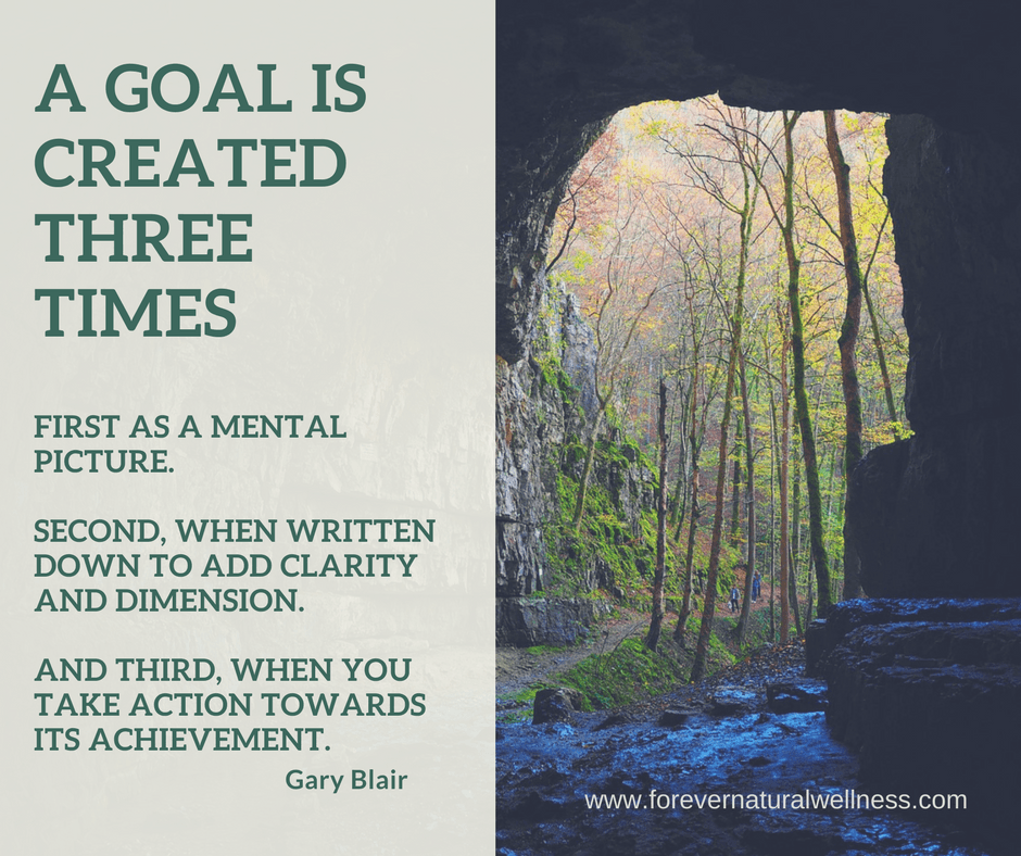 Gary Blair quote about setting goals!